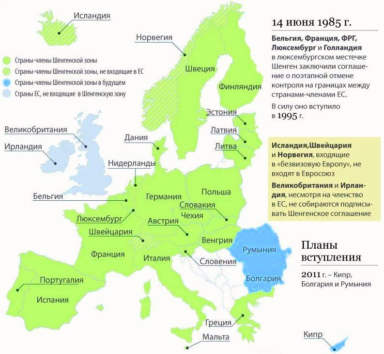 шенгенские страны список